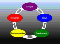 Developing and Implementing a Custom EMS Curriculum