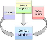 The Ethical Warrior: Developing a cop's combat mindset