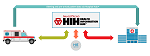 Health Information Hub (HIH)