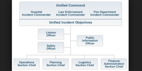 How to buy an emergency incident-management system