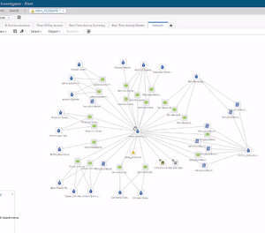 Faster insights can be drawn by analysts and investigators about networks and non-obvious relationships using automated entity extraction and network development. (Photo/SAS Communications)