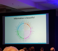 NAEMSP 2019 Quick Take: Improve quality improvement with data visualization
