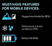 What mobile computing tools do officers prefer? (infographic)