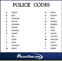 The police alphabet: an important 'language' for LEOs