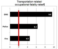 Patient Safety Organization: 5 things EMS providers need to know
