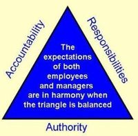 Balancing work-performance expectations in EMS agencies