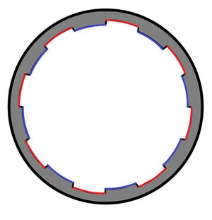 """A cross-section of 8-groove rifling. The red highlighted segments are """"grooves"""" and the distance between opposite grooves is called the """"groove diameter"""". The blue highlighted segments are called """"lands"""", and the diameter between opposite lands is called """"bore diameter."""" (Photo/The Firearm Blog)"""
