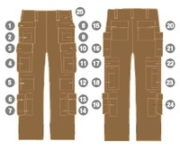 25-pocket tactical pants drive up demand for useless sh*t to carry