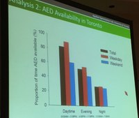 AEDs often inaccessible to bystanders, especially at night