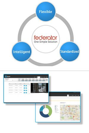 Above, the Federator SDS TM by ProphetStor, below, the Sentir Intercloud by Iveda. (Courtesy of ProphetStor and Iveda)