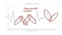 Quality Tools - Run Charts: Variation and Trends