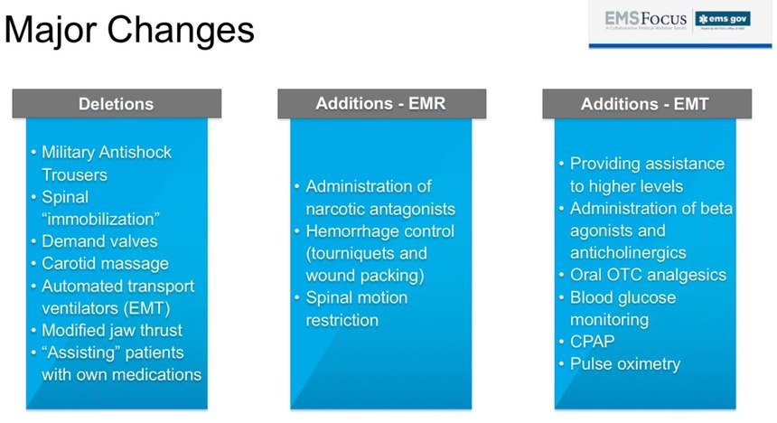 Summary of the deletions to all levels and additions to EMT and EMT scope of practice.