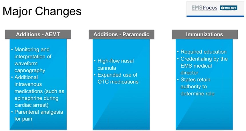 Summary of the additions to AEMT and paramedic scope of practice, which also address the role of EMS providers in administering immunizations.
