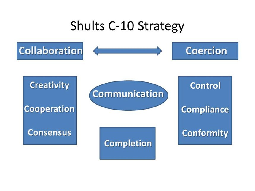 The C-10 decision model is anoptimal strategy for problem-solving in community policing. (Photo/Joel Shults)