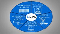 VeriPic Product Overview